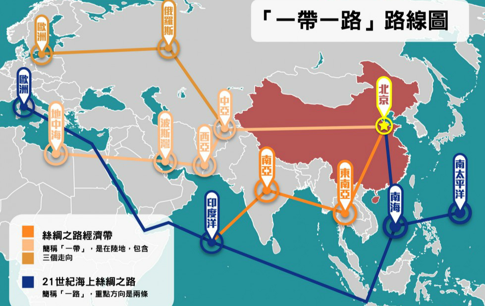 "Different Perceptions of China's ""One Belt One Road"" Initiative"